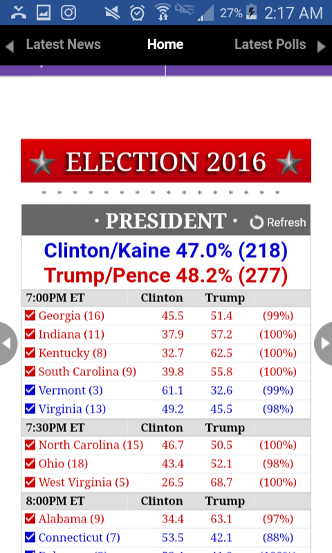 REALCLEARPOLITICS.COM – TRUMP OVER 270